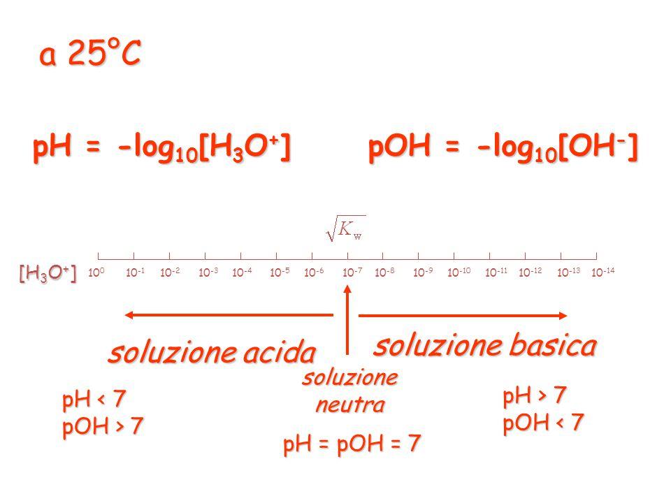pH = -log10[H3O+] pOH = -log10[OH-]